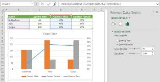 How To Add Secondary Axis In Excel And Create A Combination