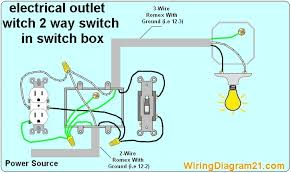 how to wire an electrical outlet wiring diagram house electrical 3 Wires To Outlet 2 way switch with electrical outlet wiring diagram how to wire outlet with light switch 3 sets of wires to 1 outlet