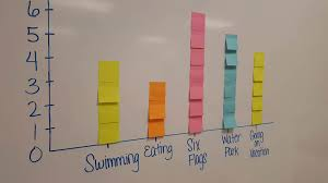 Schoolhouse Divas Graphing With Stickies