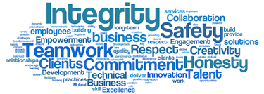 Image result for core values