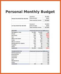 examples of personal budgets 12 13 budget examples leterformat