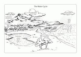 Water Cycle Coloring Pages Betweenpietyanddesirecom
