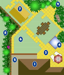 Small Picture Thai Garden Design The Square Shaped Plot Thai Garden Design