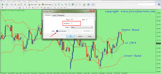 How To Set Bollinger Bands In Mt4 Chart