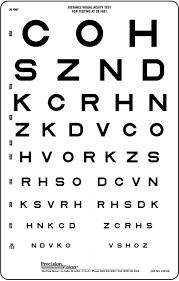 19 Eye Catching Eye Chart Meaning