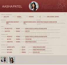 biodata for marriage format for woman created with wwweasybiodatacom matrimonial resume format