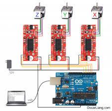 electronics wiring connection build diy cnc machine rc