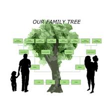How To Build Your Own Printable Family Tree Our Everyday Life
