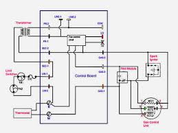 2 wire thermostat wiring diagram heat only basic gas furnace 2 Wire Heater Thermostat Wiring Diagram basic gas furnace wiring diagram 24 Volt Thermostat Wiring Diagram