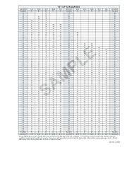 Run Chart Pdf Army Apft Walk Score Chart Pdf Www Bedowntowndaytona Com