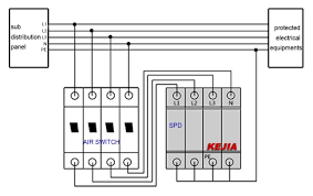 phase distribution board wiring image wiring 3 phase distribution board wiring diagram wiring diagram on 3 phase distribution board wiring