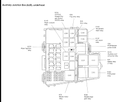 2002 lincoln fuse box 2002 wiring diagrams