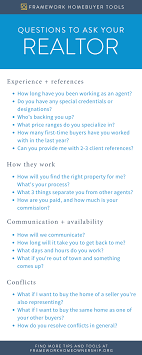 Questions To Ask On Work Experience Questions To Ask Your Real Estate Agent Framework
