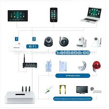 wifi lighting control systems uk belkin wemo light switch