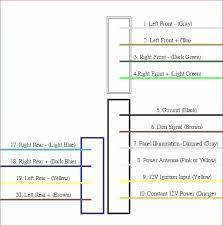 1992 chevy 1500 stereo wiring diagram wire center \u2022 92 chevy silverado radio wiring diagram stereo wiring diagram 1992 chevy 1500 chevrolet auto wiring rh nhrt info 92 chevy silverado radio
