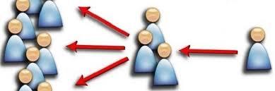 Вирусный маркетинг инструмент интернет маркетинга