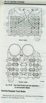 more issues w the 5 jeep cj forums 1979 jeep cj7 fuse box diagram at 1978 Jeep Cj7 Fuse Box Diagram