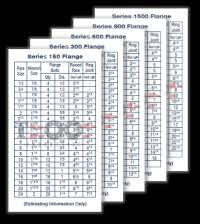 Fiberglass Flange Bolt Chart Flange Bolt Chart
