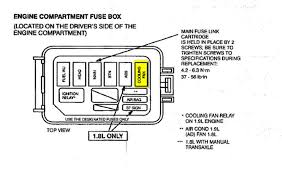 1995 ford escort fuse box diagram information of wiring diagram \u2022 2003 Ford Escape Fuse Box Diagram at 1995 Ford Escort Lx Fuse Box Diagram