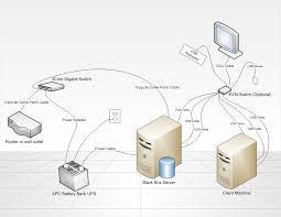 wiring diagram for venter trailer wiring image car trailer lights wiring diagram images on wiring diagram for venter trailer
