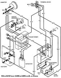 volt golf cart wiring diagram image wiring amf golf cart 36 volt solenoid wiring diagram wiring diagram on 36 volt golf cart wiring