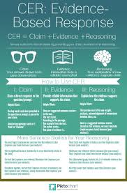 cer claim evidence reasoning science clear cer claim evidence reasoning