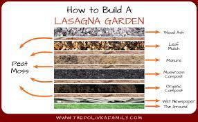 spring lasagna gardening