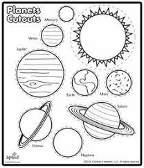 3d7d4b597ee49893b60dc54080572d42 solar system planets solar system mobile preschool space theme printables activity planning by theme and on theme and main idea worksheet