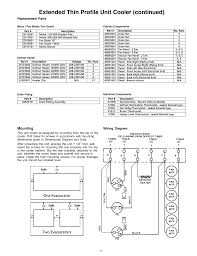 wiring diagram for walk in cooler commercial defrost timer wiring Walk-In Cooler Wiring-Diagram with Defroster heatcraft freezer wiring diagram heatcraft freezer wiring wiring diagram for walk in coolers walk in cooler Diagram Electrical Wiring For A Walk In Cooler