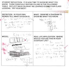 Frayer Model For Math Frayer Model And Personal Choice Assessment For Division Musings