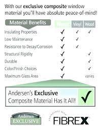 Andersen Color Chart Andersen Window Sizes Duifix Info