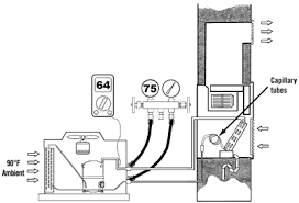 Charging Air Conditioners With The Superheat Method