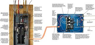 boxes panels the complete guide to wiring black decker if a circuit breaker panel does not have enough open slots for new full size circuit breakers you be able to install 1 2 height slimline circuit