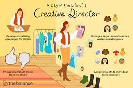 advertising agency creative director