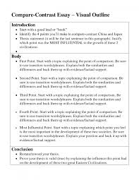 template inspiring comparison and contrast essay introduction