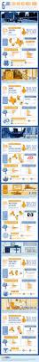 17 best images about in demand job marketing jobs 17 best images about in demand job marketing jobs jobs for veterans and the future