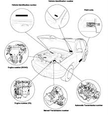 hyundai santa fe engine serial number fixya location diagram of various component s serial numbers
