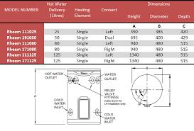 rheem 125 litre hot water system. new rheemglas installed rheem 125 litre hot water system