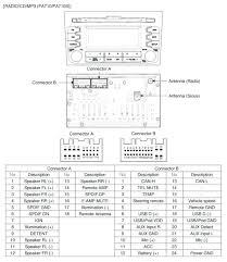 kia spectra radio wiring diagram spectra radio wiring diagram stereo kia spectra radio wiring diagram car radio stereo audio wiring diagram connector wire installation schematic schema
