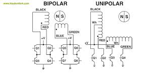 rotary encoder wiring diagram rotary stepper motors rotary stepper motor wiring diagram