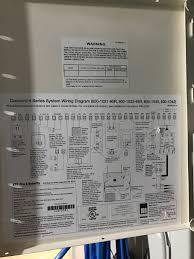 ge concord 4 to suretydiy suretydiy security and automation concord express programming manual at Concord 4 Wiring Diagram