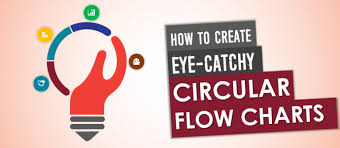 How To Make A Flowchart In Powerpoint How To Create A Stunning Circular Flow Chart In Powerpoint