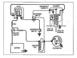 Unusual 12 volt starter switch wiring diagram contemporary