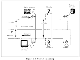 single phase 208 wiring diagram 208 Volt 1 Phase Diagram fm 5 424 theater of operations electrical systems design and layout 240 Volt Wiring Diagram