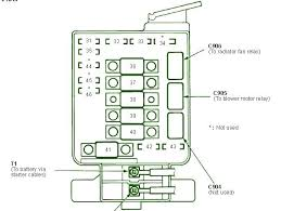 1997 geo metro fuse box diagram wiring for trailer lights 7 way 1995 geo metro fuse box diagram full size of wiring diagram for three way switch with multiple lights astonishing tracker fuse box