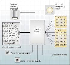 similiar lighting control wiring diagram keywords integrating lighting and building control lighting controls
