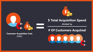 customer acquisition cost how to calculate customer acquisition cost in your ecommerce store
