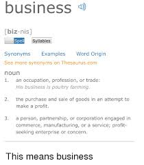 Word Origin Ibiz Nis Syllables Spell Synonyms Examples Word Origin See More