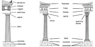Orders Of Greek Temples Diagrammatic Architecture Temple