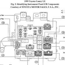 1995 toyota avalon radio wiring diagram wiring diagram 1995 toyota avalon radio wiring diagram 1995 toyota camry stereo wiring diagram new 1999 toyota